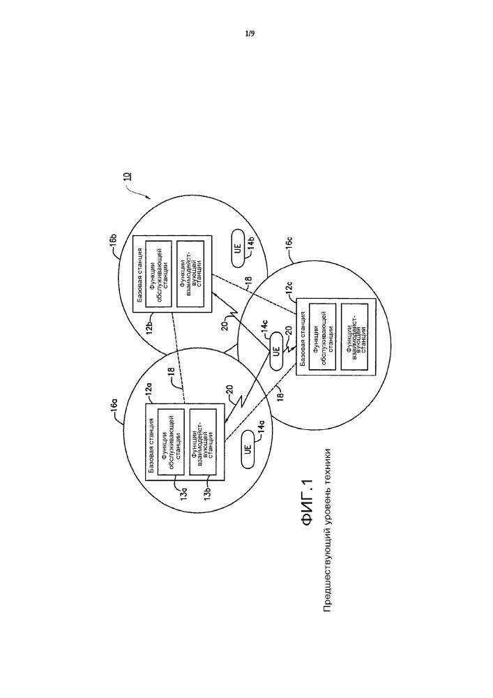 Распределенная координированная многоточечная связь по восходящей линии связи, основанная на буферной памяти