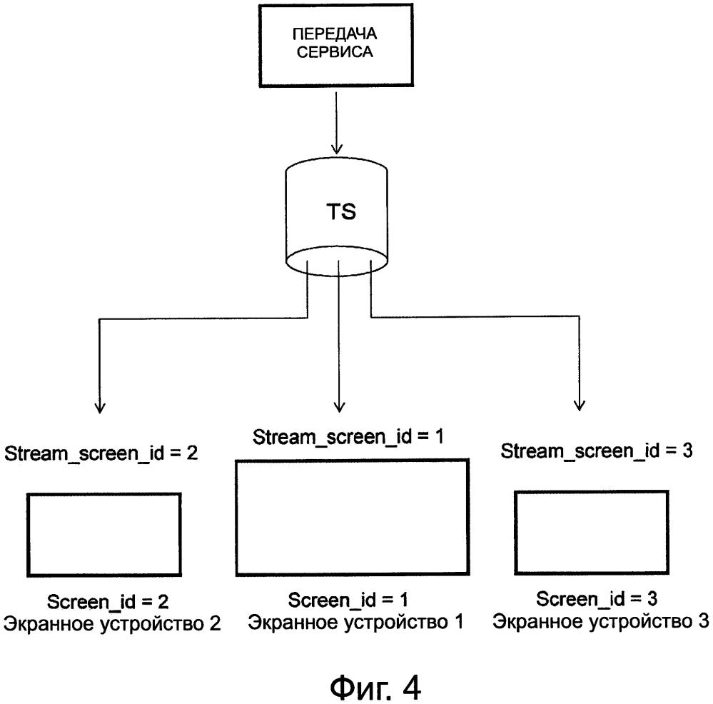 Передающее устройство, способ передачи, приемное устройство, способ приема и способ отображения приема