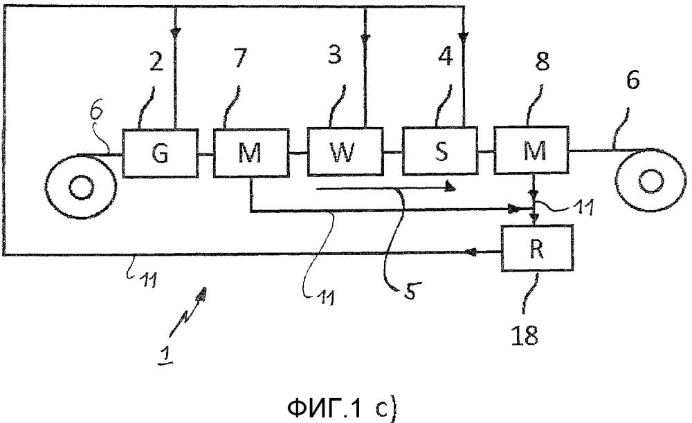 Устройство и способ управления и/или регулирования печи для отжига или термообработки в производственной линии обработки металлического материала