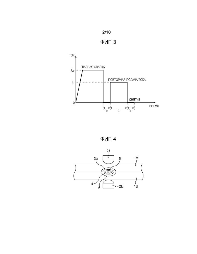 Точечно-сварное соединение и способ точечной сварки