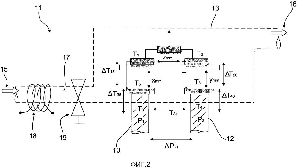 Датчик давления для измерения давления, в частности, в системе выпуска отработавших газов двигателя внутреннего сгорания