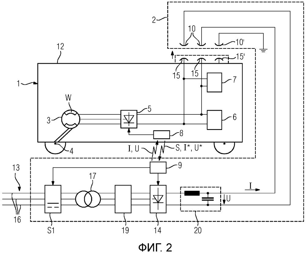 Зарядка дорожных автомобилей с приводом от аккумулятора