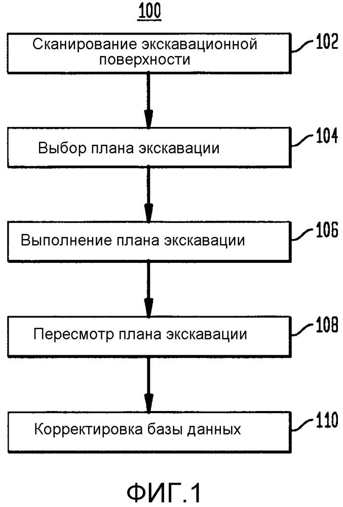 Способ и система для предварительного определения веса груза для карьерного экскаваторного оборудования
