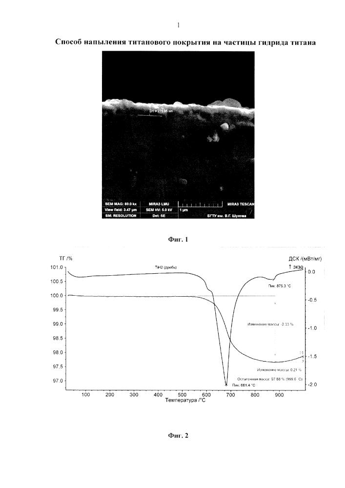 Способ напыления титанового покрытия на частицы гидрида титана