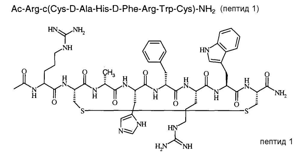 Композиция с длительным высвобождением, содержащая в качестве активного ингредиента пептиды
