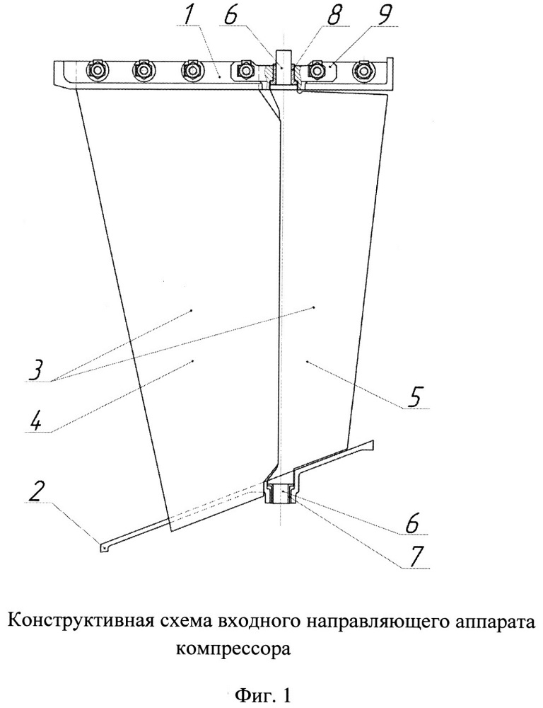 Регулируемый входной направляющий аппарат компрессора газотурбинного двигателя