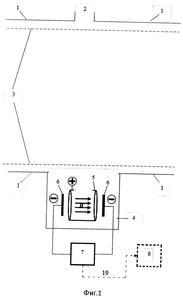 Устройство для измерения характеристик спектральных линий плазмы в реакторе-токамаке