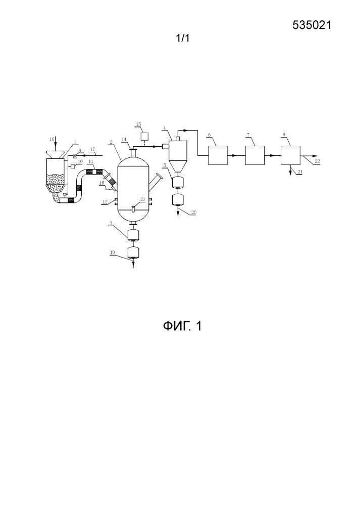 Способ и установка для сопряженного пиролиза биомассы под давлением