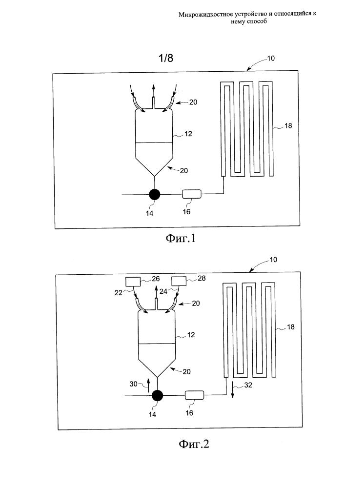 Микрожидкостное устройство и относящийся к нему способ