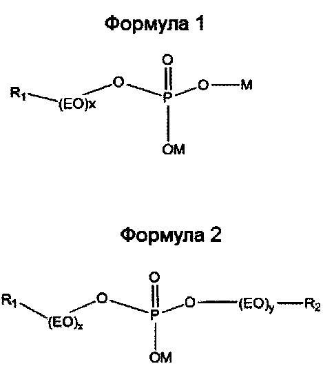 Подавление вязкости ассоциативных загустителей с помощью фосфорорганических соединений