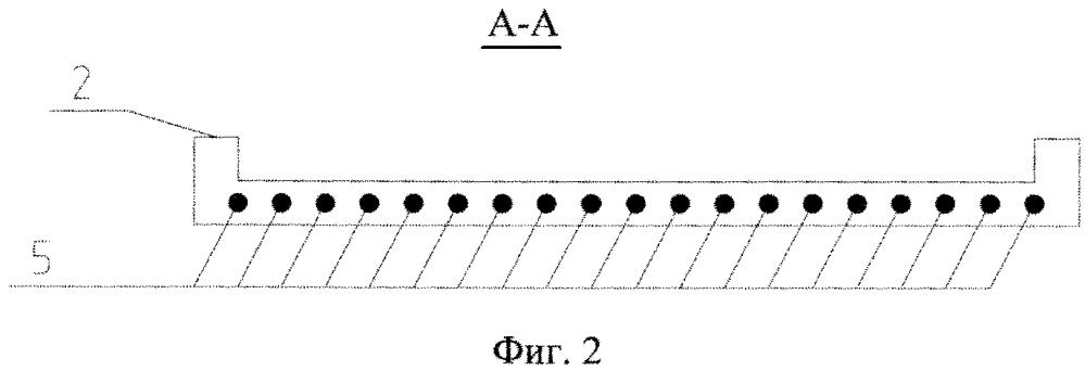 Устройство индукционного прогрева бетонируемых монолитных железобетонных конструкций
