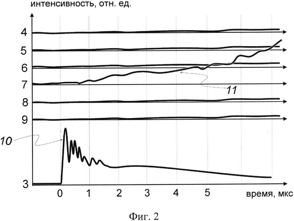 Способ обнаружения слаботочной электрической дуги в радиоэлектронной аппаратуре