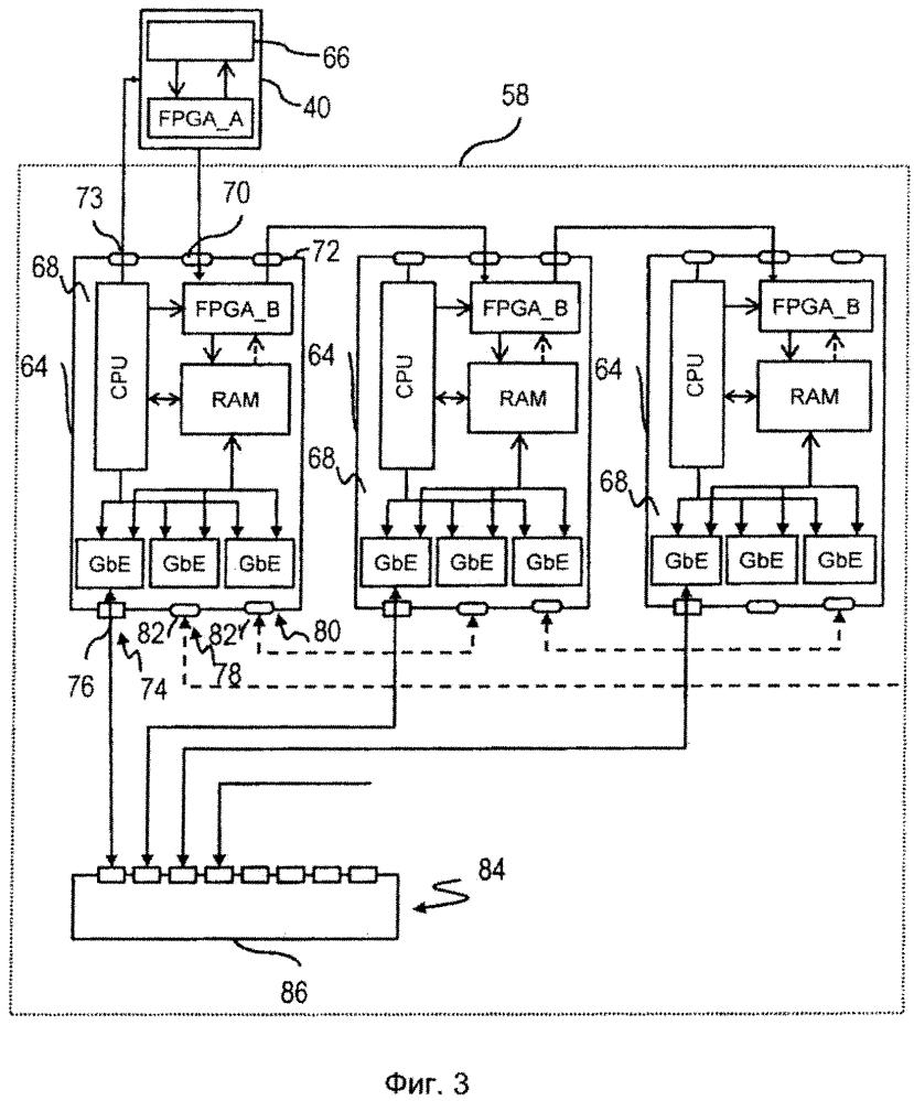 Система и способ обработки потока сенсорных данных для ценных документов
