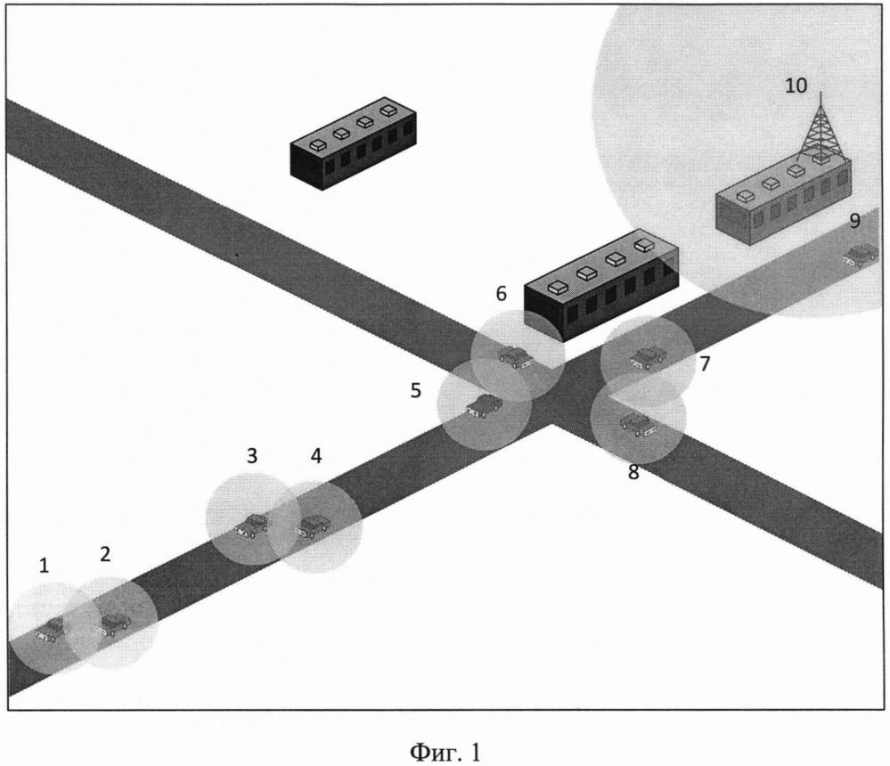 Система контроля транспортных средств с возможностью осуществления обратной связи