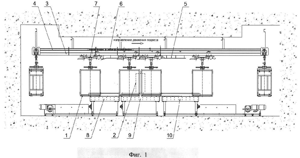 Устройство облучения крупногабаритных блочных объектов на ускорителе электронов