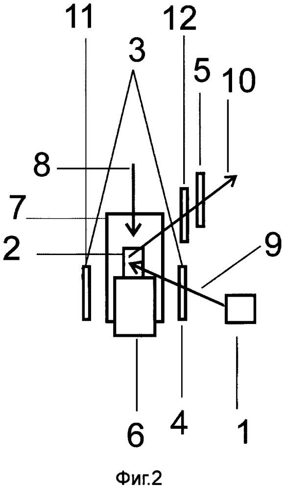 Квантовый генератор (лазер) с оптической накачкой (варианты)