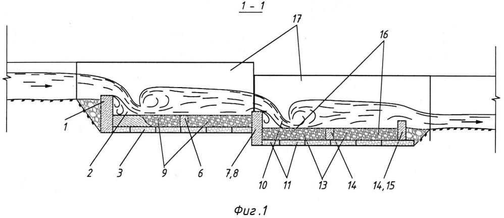 Двухступенчатый перепад комбинированной конструкции