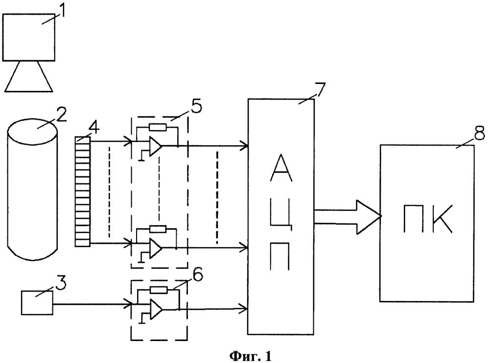 Устройство для определения высокого напряжения на рентгеновской трубке