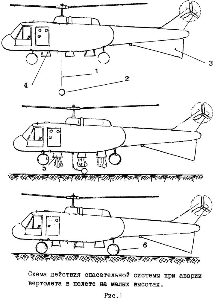 Способ спасения экипажа и пассажиров при аварии вертолета в полете на малых высотах