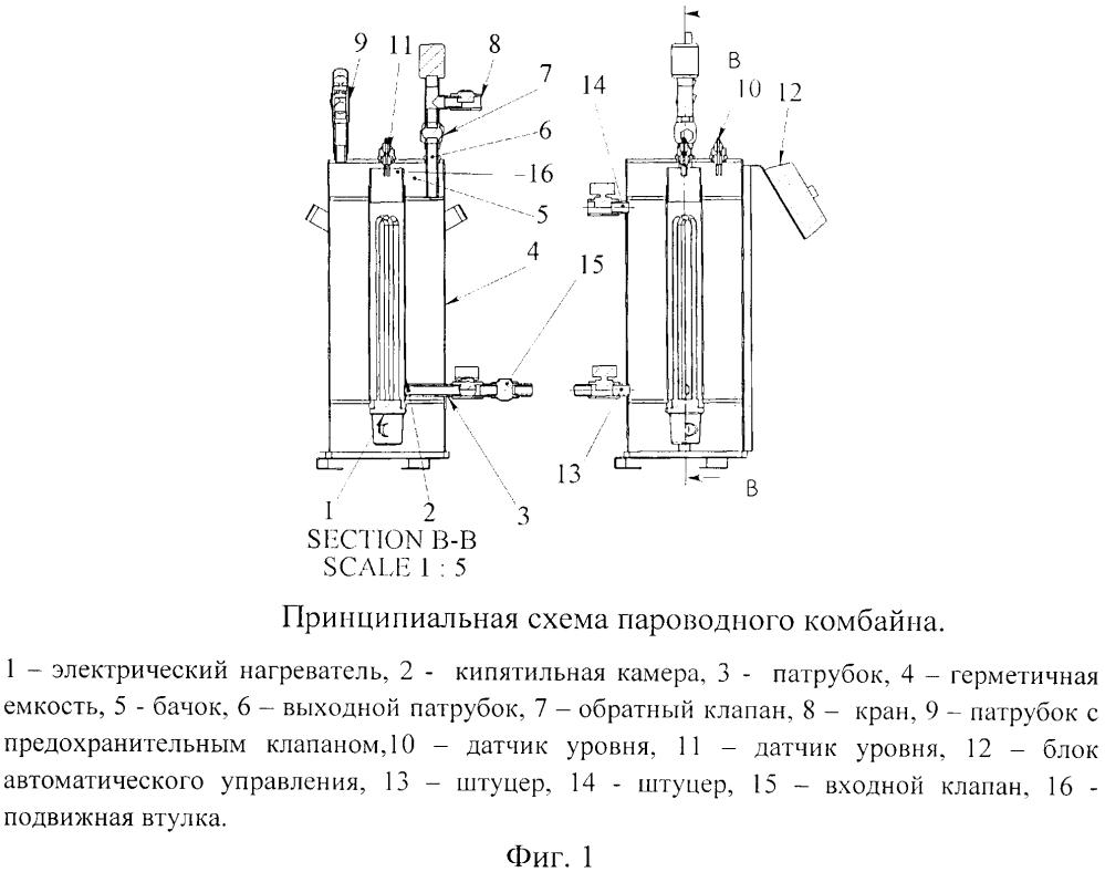 Способ транспортировки жидкости по трубопроводу и пароводяной комбайн для его реализации