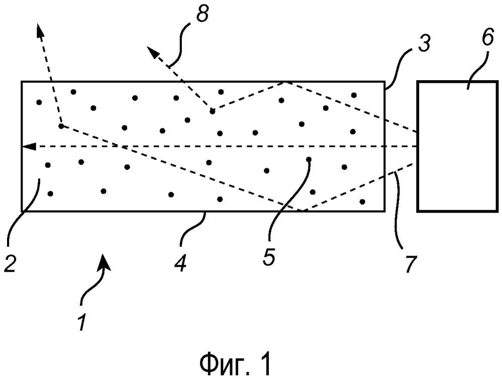 Осветительное устройство на основе теплопроводного листа со светорассеивающими частицами