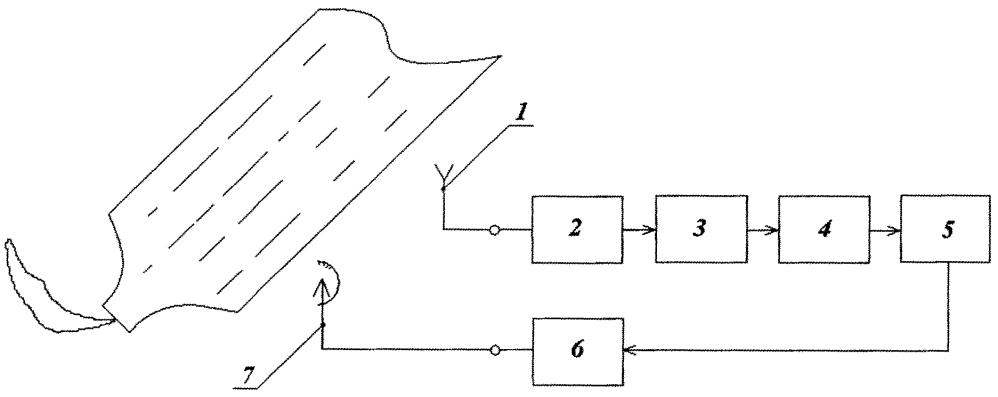 Способ интенсификации процесса горения топлива