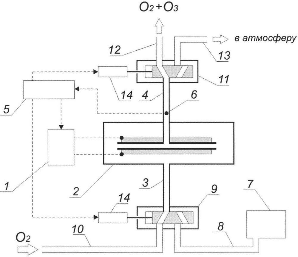 Устройство защиты генератора озона от пожара