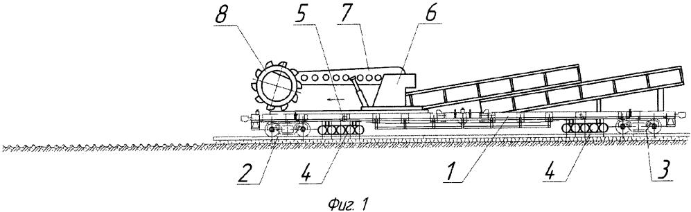 Машина фронтального типа для вырезки поверхностного слоя грунта