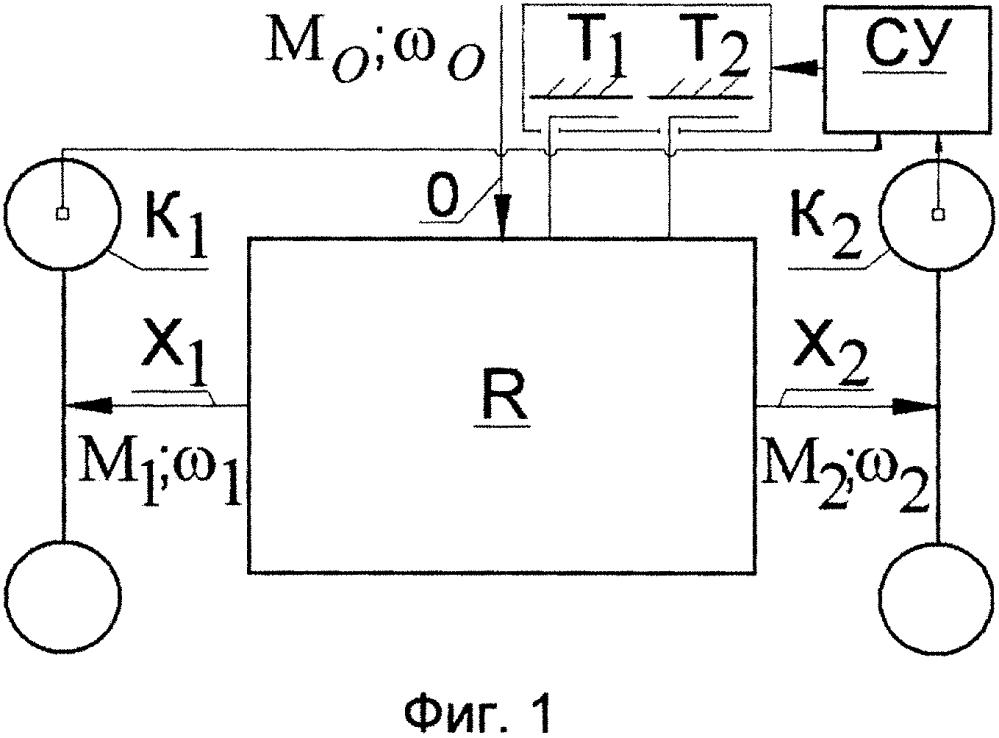 Механизм распределения мощности в трансмиссии автомобиля