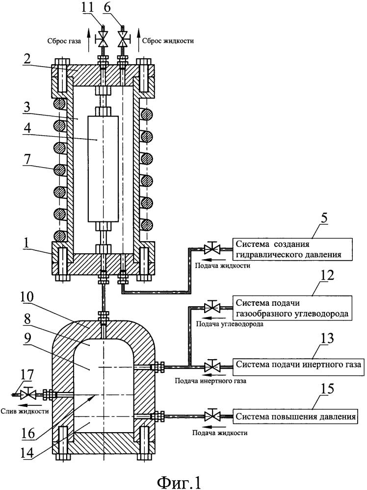Стенд для испытания заполненного газообразным углеводородом скважинного оборудования внешним гидравлическим давлением при высоких температурах