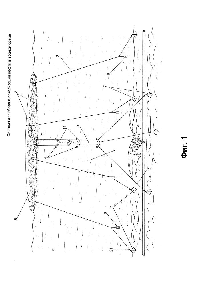 Система для сбора и локализации нефти в водной среде