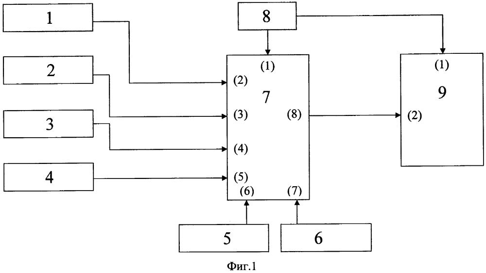 Устройство диагностики силового масляного трансформатора