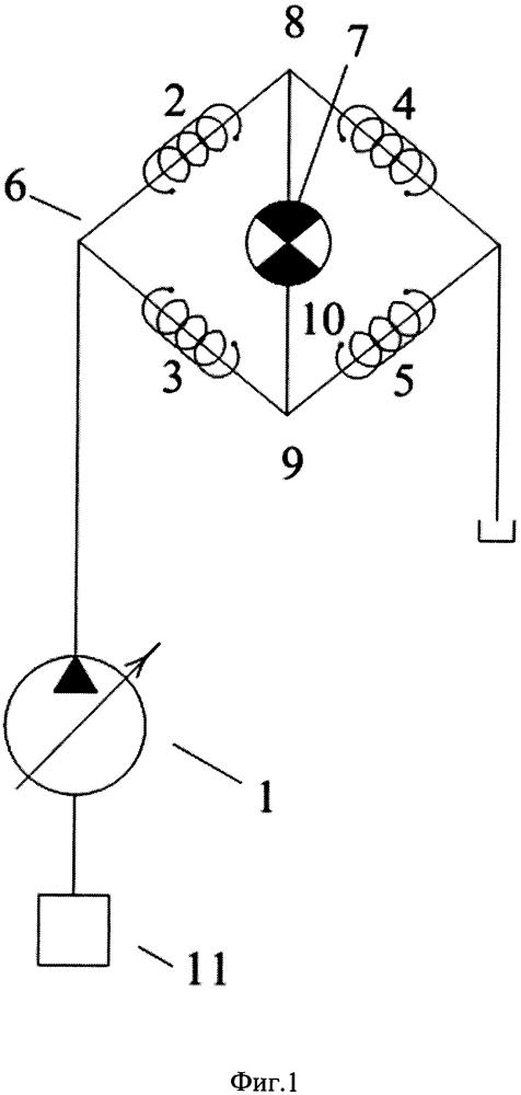 Магнитореологический привод прямого электромагнитного управления характеристиками потока верхнего контура гидравлической системы с гидравлическим мостиком (варианты)
