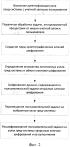 Способ верификации безопасного распределения пользовательских задач по узлам грид-системы