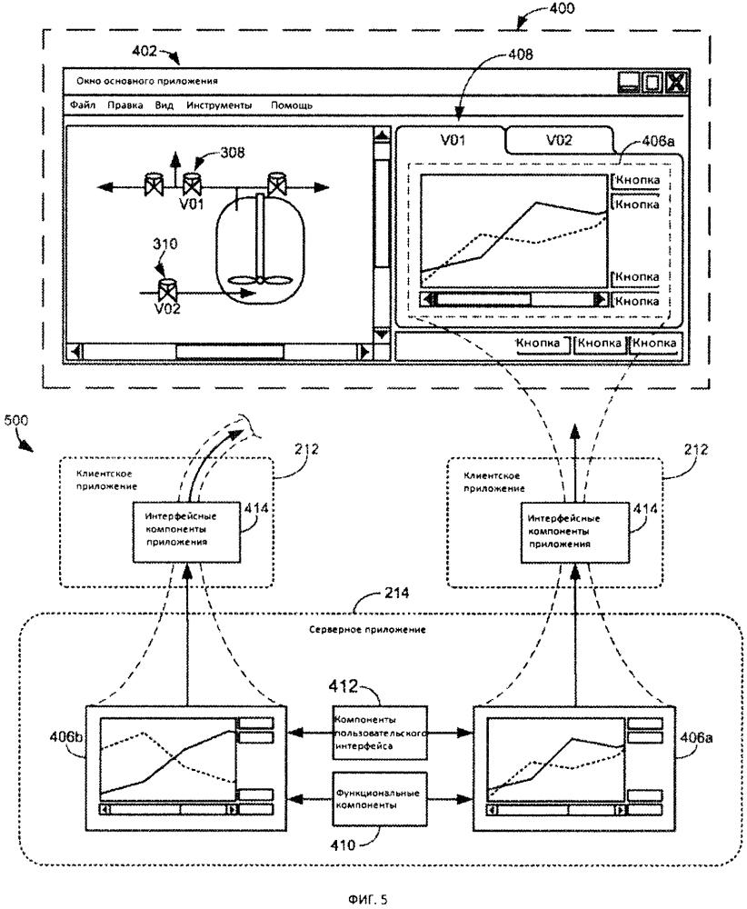 Способы и устройство для снижения требований к памяти для приложений программного обеспечения в системах контроля технологического процесса