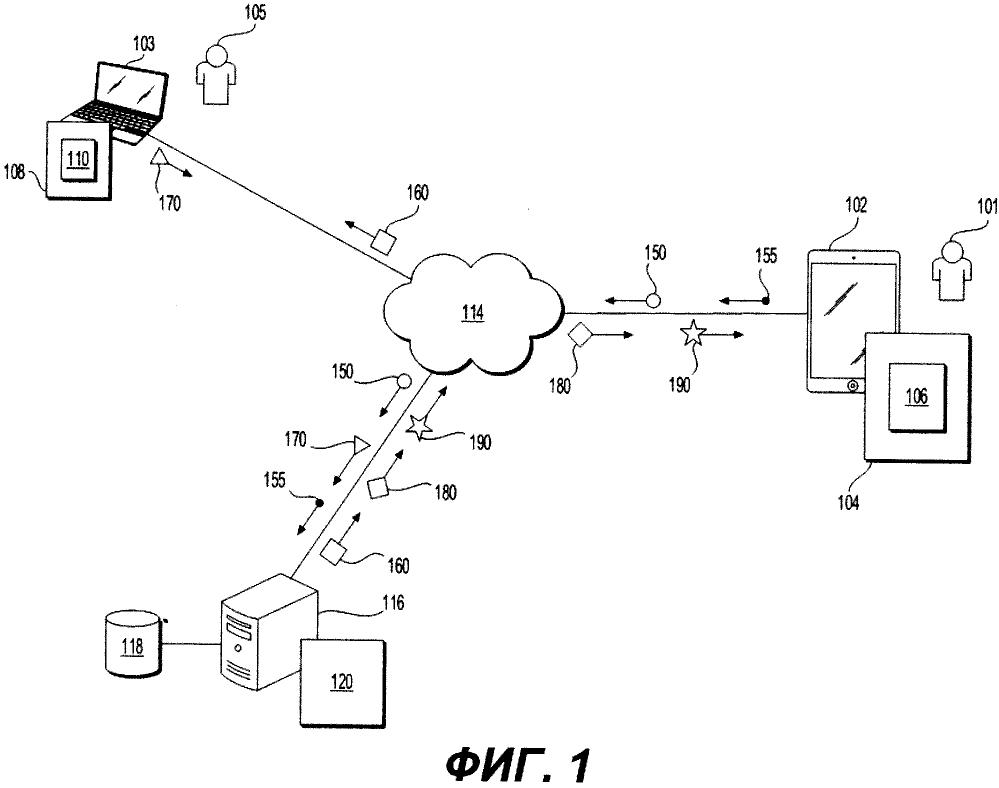 Способ (варианты), сервер и клиентское устройство для обработки электронных писем