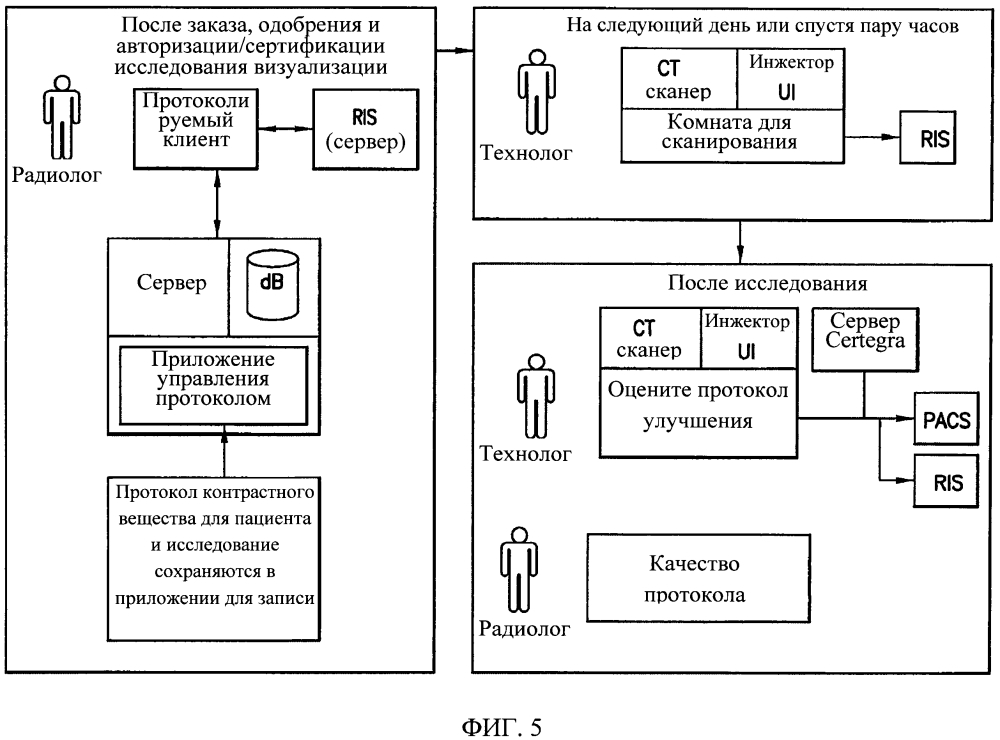 Способ и методы сбора, предоставления и управления информацией о медицинских диагностических процедурах