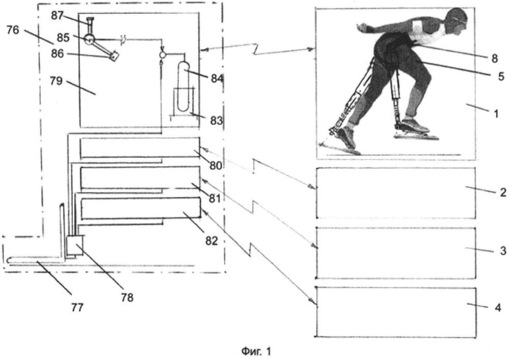 Устройство для тренировки мышц конькобежцев