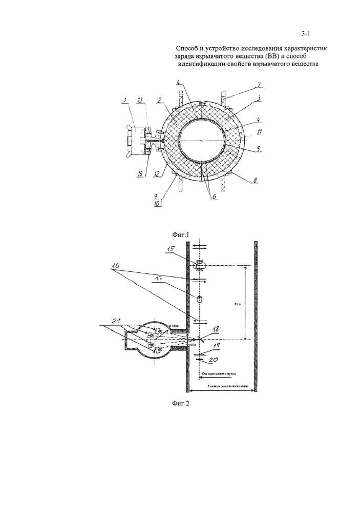 Способ и устройство исследования характеристик заряда взрывчатого вещества и способ идентификации свойств взрывчатого вещества