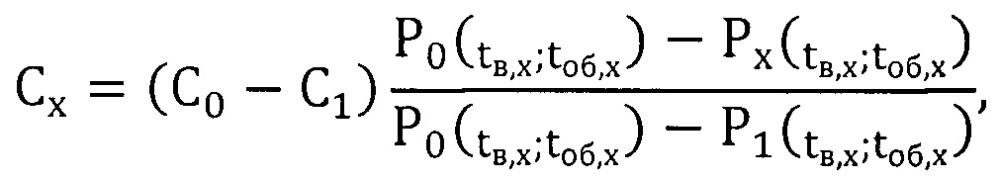 Способ измерения концентрации гелия в тепловыделяющем элементе