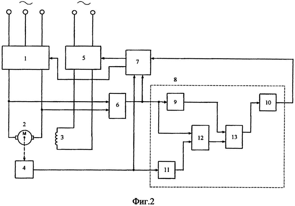 Устройство контроля напряжения в якорной цепи двигателя