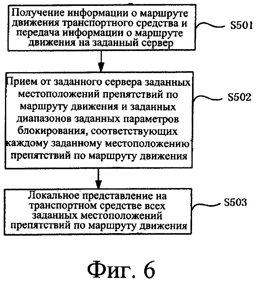 Способ и устройство для обработки информации о дорожном движении