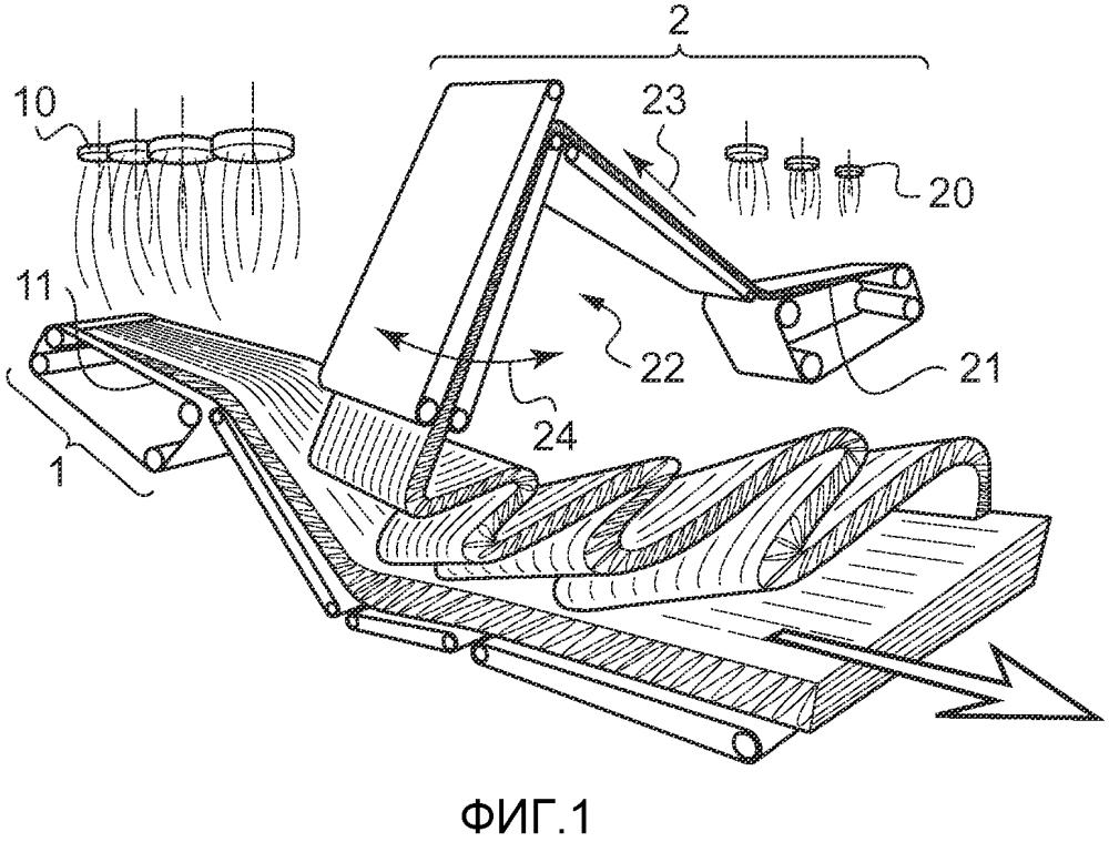 Установка и способ изготовления термо- и/или звукоизолирующего изделия