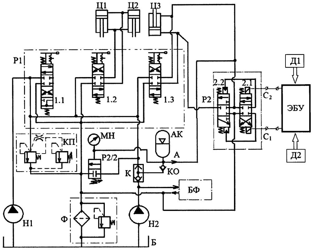 Автоматическая система управления углом резания рыхлителя