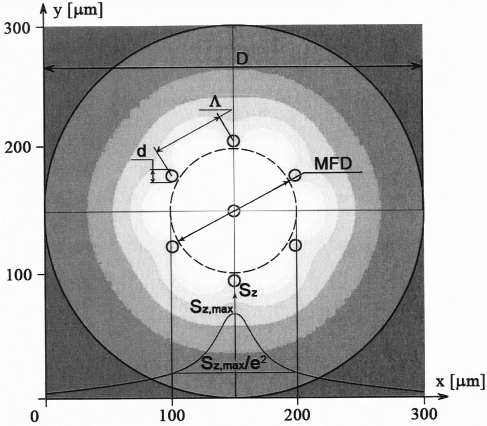 Инфракрасный световод с большим диаметром поля моды