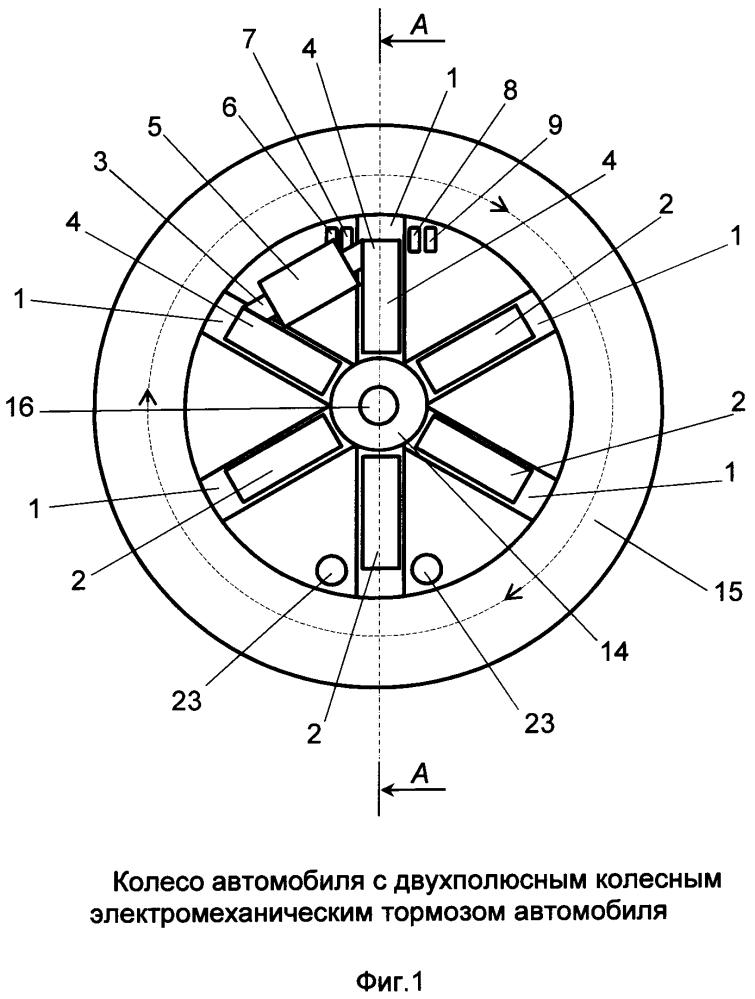 Двухполюсный колесный электромеханический тормоз автомобиля
