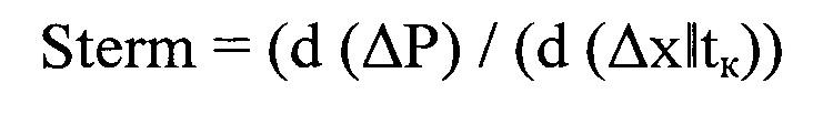 Способ испытания металлорежущих станков по параметрам точности при действии термических возмущений