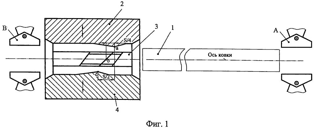 Способ изготовления витых труб