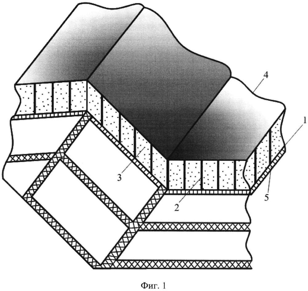 Полимерный композитный материал на основе бентонита