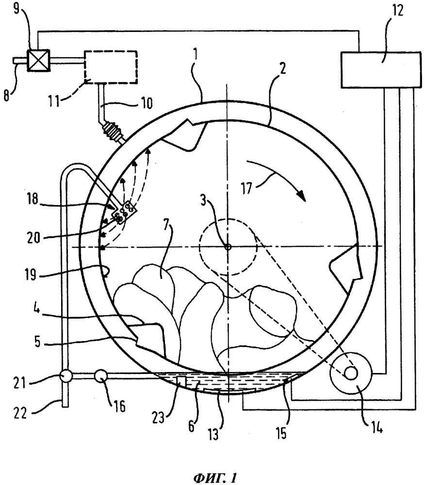 Способ эксплуатации стиральной машины, обеспечивающий уменьшенное содержание остаточной влаги в белье, и стиральная машина, пригодная для осуществления этого способа